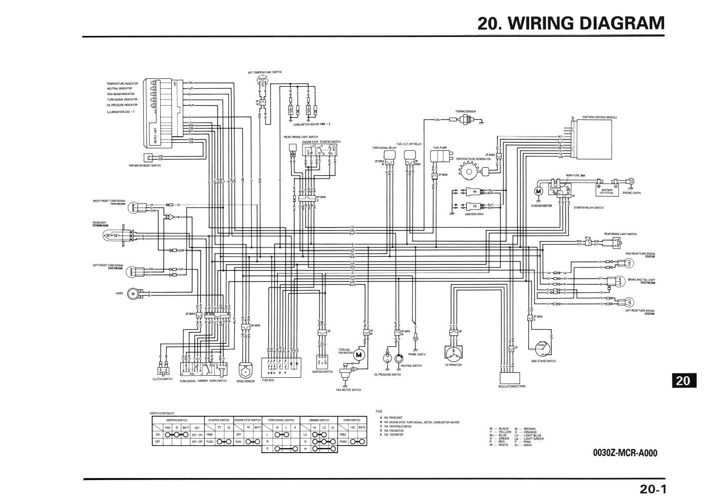 61mcr02_348_1 honda vt750dc shop manual wiring diagram shop wiring diagrams at fashall.co
